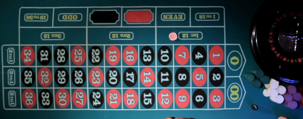 Roulette Strategi for begyndere